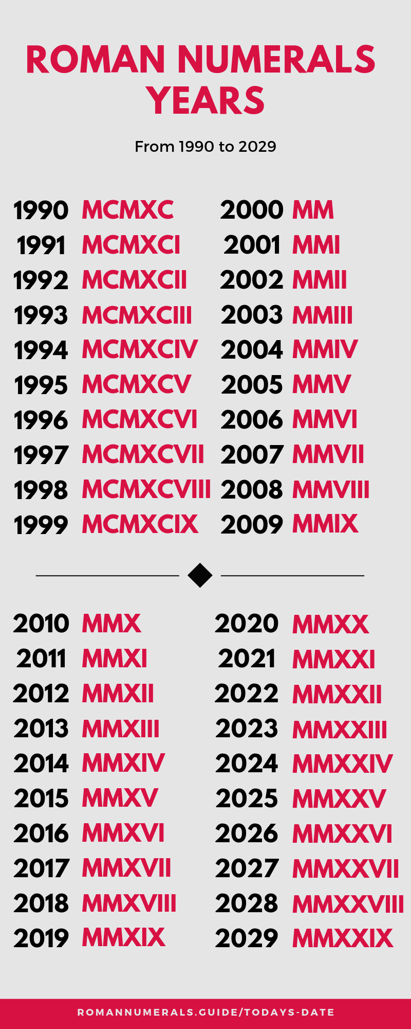 It is a graphic of Bright Printable Roman Numeral Chart